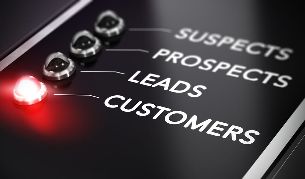 Sales Funnel Customers